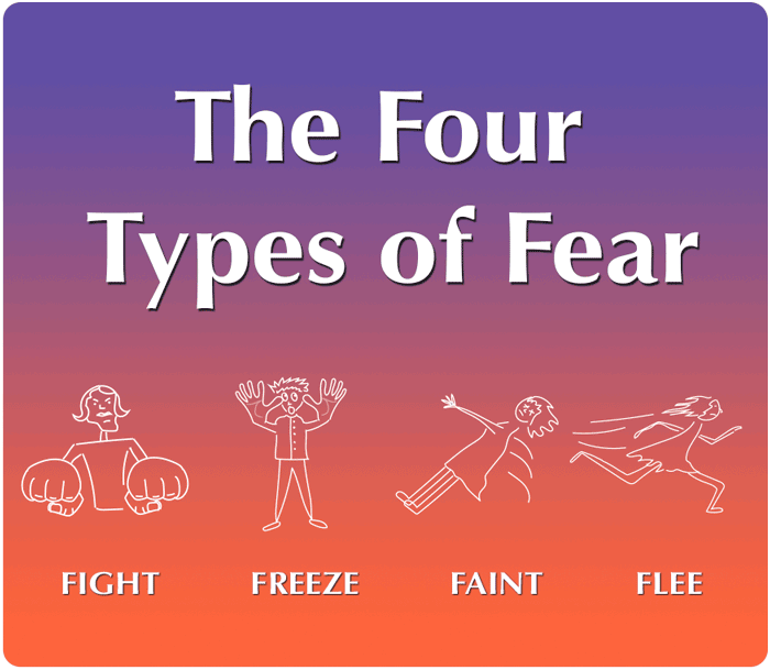 The Four Types of Fear