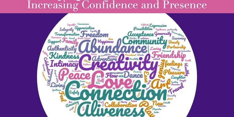Increasing Confidence and Presence_FI